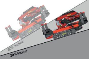 Crawler Crane mobility